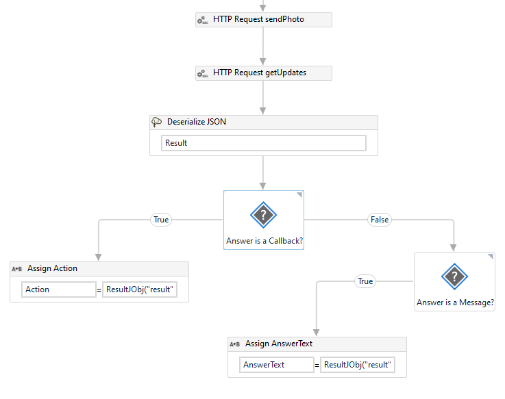Telegram Bot Integration With UiPath (Remote Captcha solving) 10