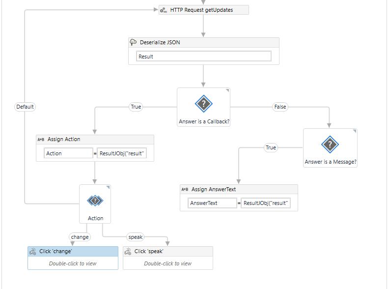 Telegram Bot Integration With UiPath (Remote Captcha solving) 11