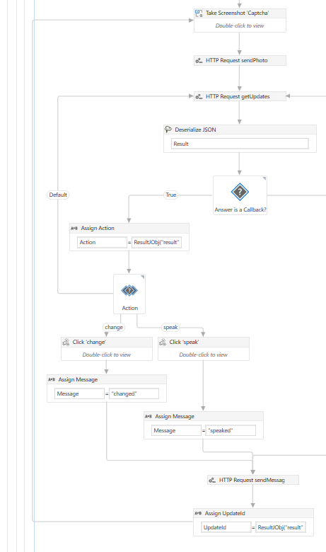Telegram Bot Integration With UiPath (Remote Captcha solving) 17