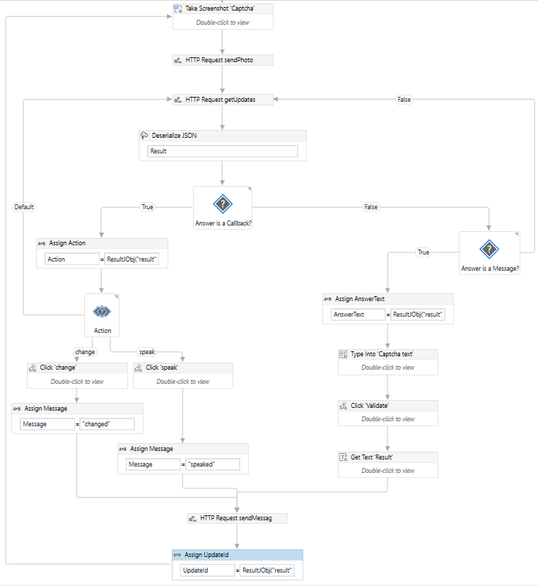 Telegram Bot Integration With UiPath (Remote Captcha solving) 21